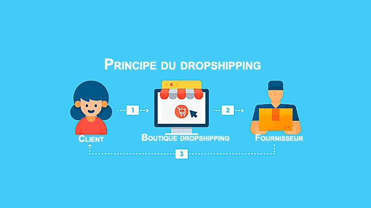 principe du dropshipping